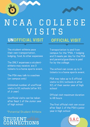 Official vs unofficial visits copy